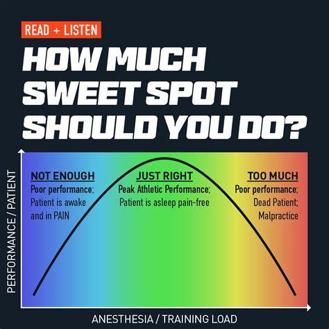 How Much Sweet Spot Training Should You Do?