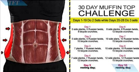 30 Day Muffin Top Challenge for a Smaller Waist