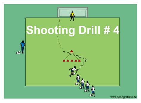 Soccer Shooting Practice For Academy Players