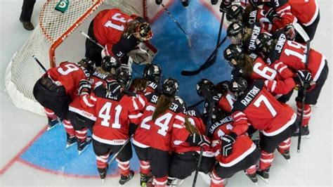 Women's world hockey championship: 5 things to know   CBC