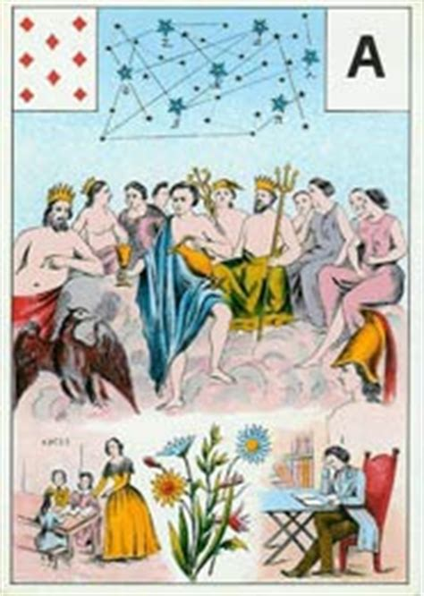 Astro Mythological Reviews & Images   Aeclectic Tarot